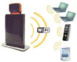 vYSoo 3.5G auf WiFi / WLAN Router Schema