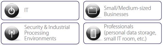 AST Modular A-Serie USV Anlagen- Ideal für IT und mehr