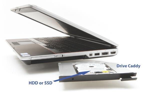 In Notebooks eine zweite Festplatte oder SSD statt dem CD, DVD oder Bluray Laufwerk einbauen