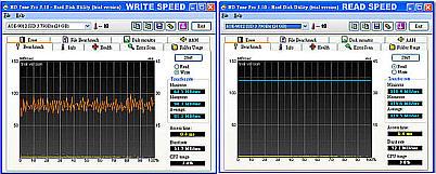 Schreib + Lesegeschwindigkeit der SolidD2.5  SSD (ANS9012) Der komplette Test ist auch als PDF im nebenstehenden Link verfügbar.